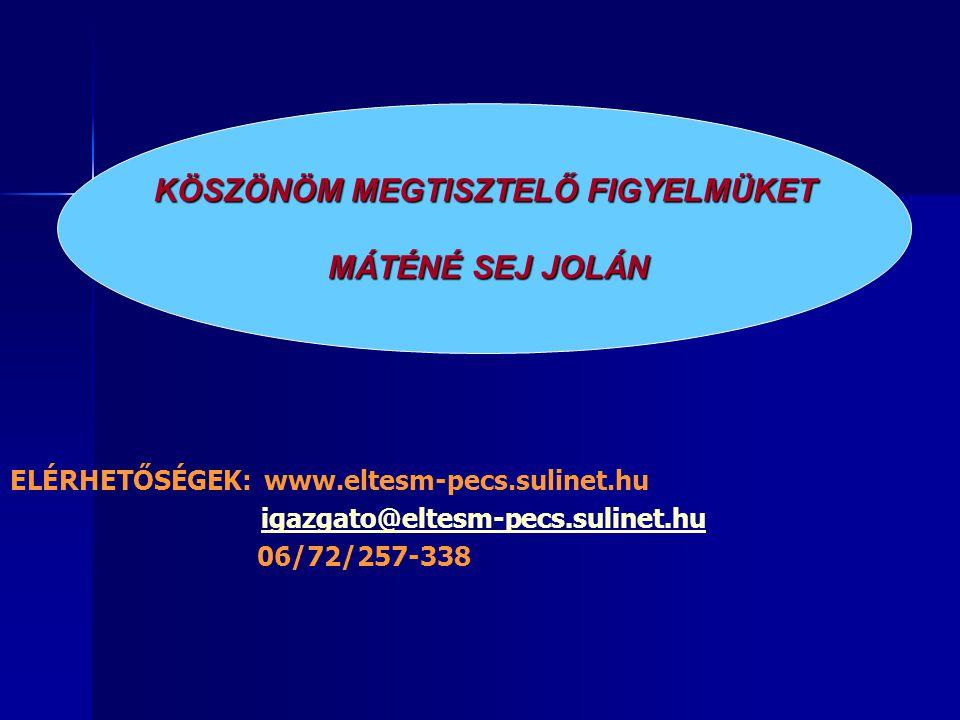 ELÉRHETŐSÉGEK: www.eltesm-pecs.sulinet.hu igazgato@eltesm-pecs.sulinet.hu 06/72/257-338 KÖSZÖNÖM MEGTISZTELŐ FIGYELMÜKET MÁTÉNÉ SEJ JOLÁN MÁTÉNÉ SEJ J