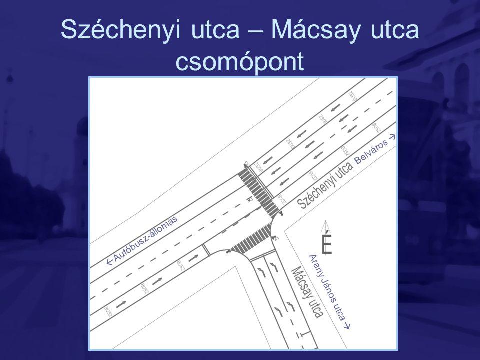 Széchenyi utca – Mácsay utca csomópont Belváros   Autóbusz-állomás Arany János utca 