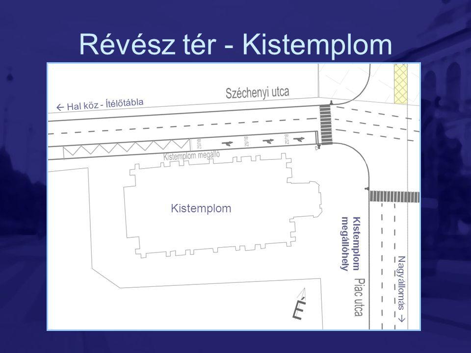 Révész tér - Kistemplom Kistemplom megállóhely  Hal köz - Ítélőtábla Nagyállomás 