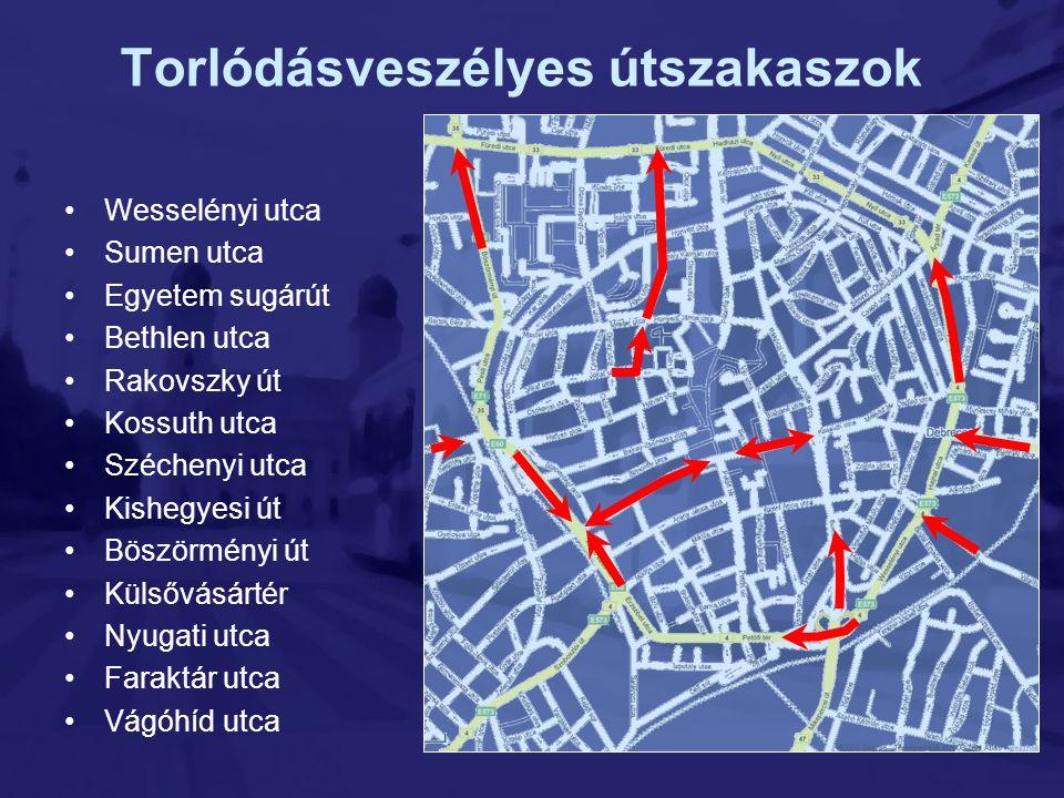 Torlódásveszélyes útszakaszok •Wesselényi utca •Sumen utca •Egyetem sugárút •Bethlen utca •Rakovszky út •Kossuth utca •Széchenyi utca •Kishegyesi út •