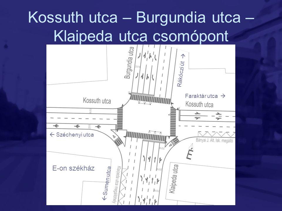 Kossuth utca – Burgundia utca – Klaipeda utca csomópont E-on székház Faraktár utca   Széchenyi utca Rákóczi út   Sumen utca