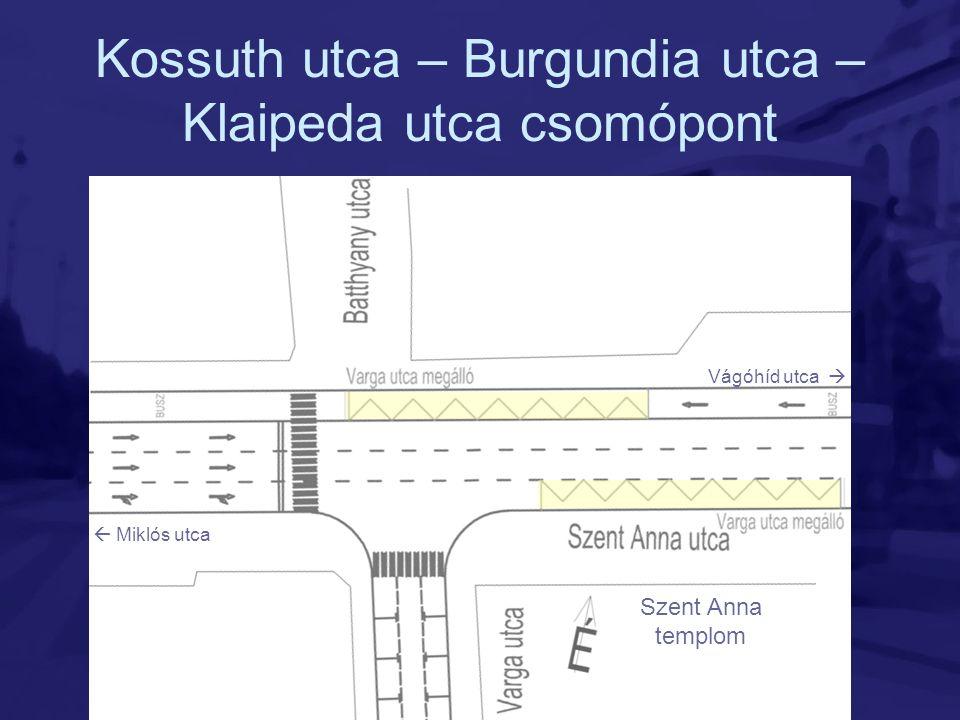 Kossuth utca – Burgundia utca – Klaipeda utca csomópont Szent Anna templom Vágóhíd utca   Miklós utca
