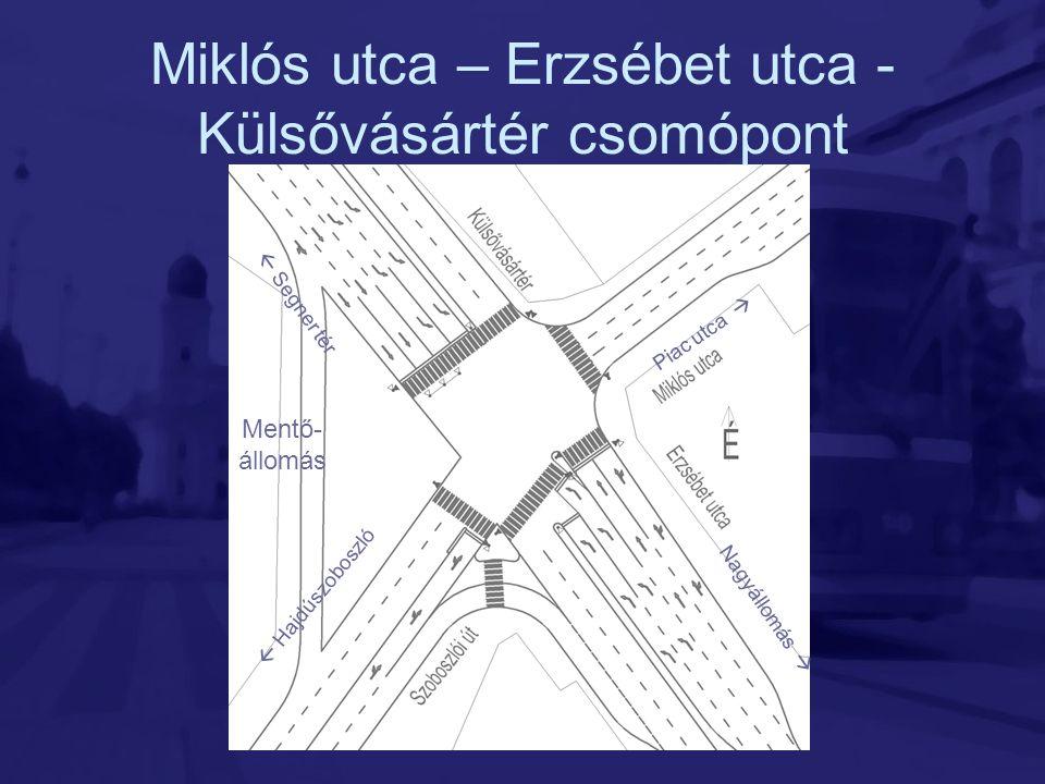 Miklós utca – Erzsébet utca - Külsővásártér csomópont Mentő- állomás Piac utca   Hajdúszoboszló Nagyállomás   Segner tér