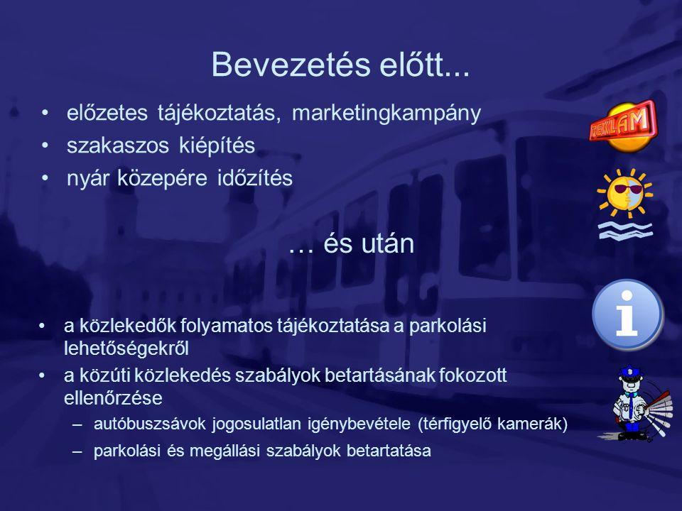 Bevezetés előtt... •előzetes tájékoztatás, marketingkampány •szakaszos kiépítés •nyár közepére időzítés … és után •a közlekedők folyamatos tájékoztatá