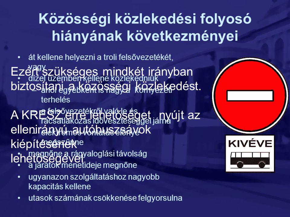 Közösségi közlekedési folyosó hiányának következményei •át kellene helyezni a troli felsővezetékét, vagy •dízel üzemben kellene közlekedniük –ahol egy
