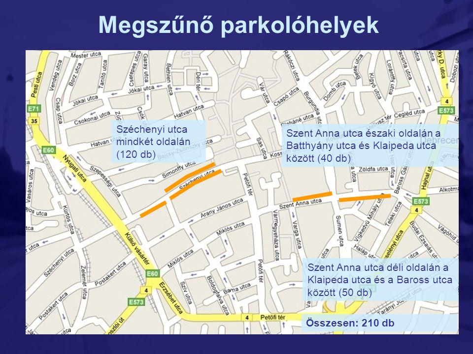Megszűnő parkolóhelyek Széchenyi utca mindkét oldalán (120 db) Szent Anna utca északi oldalán a Batthyány utca és Klaipeda utca között (40 db) Szent A