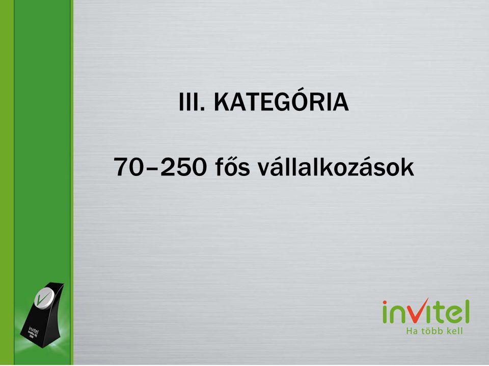 III. KATEGÓRIA 70–250 fős vállalkozások