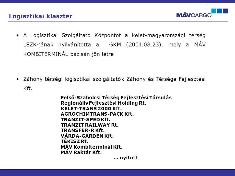 Logisztikai klaszter Felső-Szabolcsi Térség Fejlesztési Társulás Regionális Fejlesztési Holding Rt. KELET-TRANS 2000 Kft. AGROCHIMTRANS-PACK Kft. TRAN