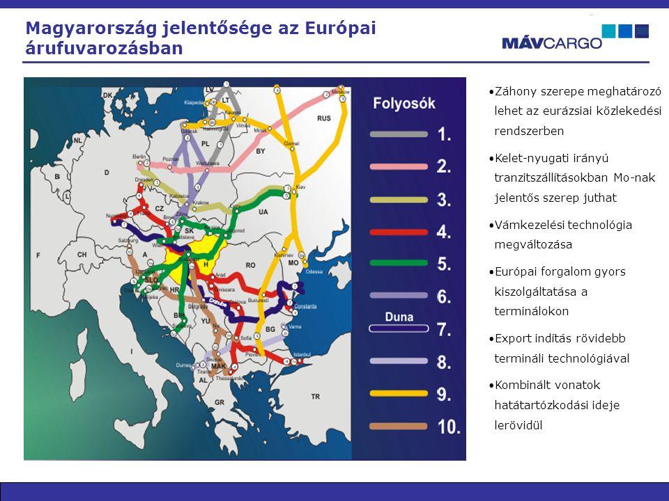 •Záhony szerepe meghatározó lehet az eurázsiai közlekedési rendszerben •Kelet-nyugati irányú tranzitszállításokban Mo-nak jelentős szerep juthat •Vámkezelési technológia megváltozása •Európai forgalom gyors kiszolgáltatása a terminálokon •Export indítás rövidebb termináli technológiával •Kombinált vonatok hatátartózkodási ideje lerövidül Magyarország jelentősége az Európai árufuvarozásban