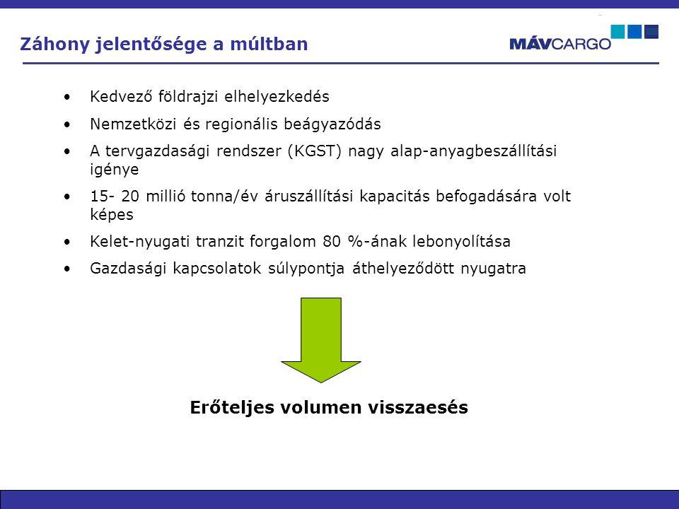 INTERMODÁLIS OPTIMALIZÁLÁS -Szolgáltatás minőségének javítása -Komplexitás -Árhatékonyság -Kiegészítő logisztikai szolgáltatások MÁV Cargo Group - Komplex logisztikai szolgáltatások