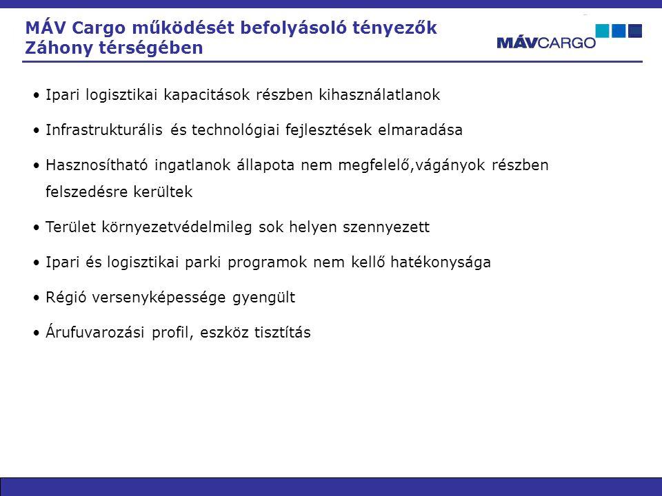 Köszönöm a figyelmet! 1062, Budapest, Andrássy u. 73-75 cargo@mav.hu +36 1 342 9396