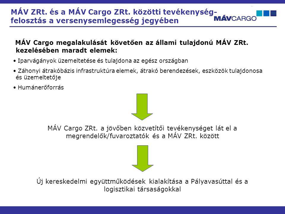 MÁV ZRt. és a MÁV Cargo ZRt. közötti tevékenység- felosztás a versenysemlegesség jegyében MÁV Cargo megalakulását követően az állami tulajdonú MÁV ZRt