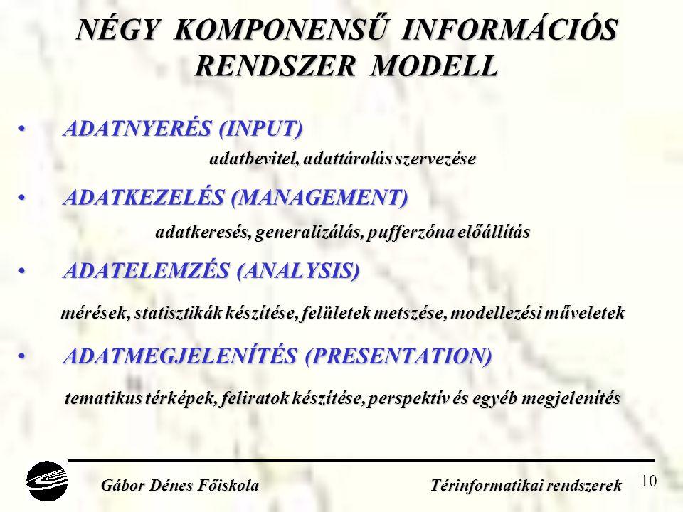 10 NÉGY KOMPONENSŰ INFORMÁCIÓS RENDSZER MODELL •ADATNYERÉS (INPUT) adatbevitel, adattárolás szervezése •ADATKEZELÉS (MANAGEMENT) adatkeresés, generalizálás, pufferzóna előállítás •ADATELEMZÉS (ANALYSIS) mérések, statisztikák készítése, felületek metszése, modellezési műveletek •ADATMEGJELENÍTÉS (PRESENTATION) tematikus térképek, feliratok készítése, perspektív és egyéb megjelenítés Gábor Dénes Főiskola Térinformatikai rendszerek