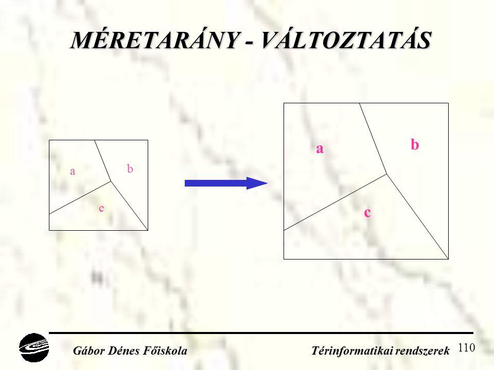 110 MÉRETARÁNY - VÁLTOZTATÁS Gábor Dénes Főiskola Térinformatikai rendszerek b a c b a c