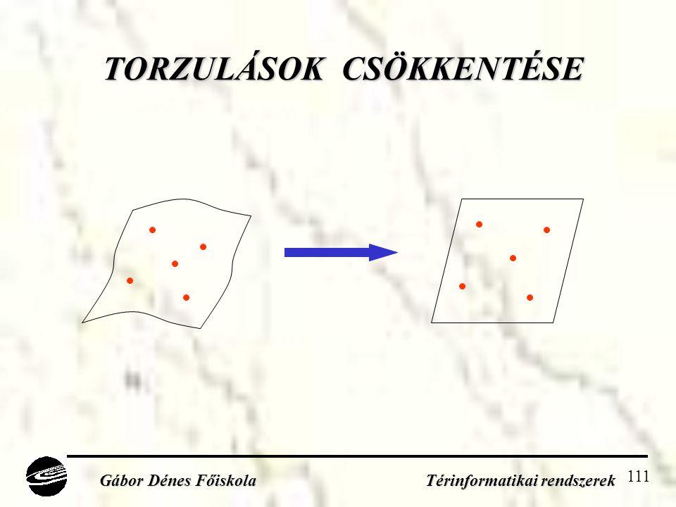 111 TORZULÁSOK CSÖKKENTÉSE Gábor Dénes Főiskola Térinformatikai rendszerek