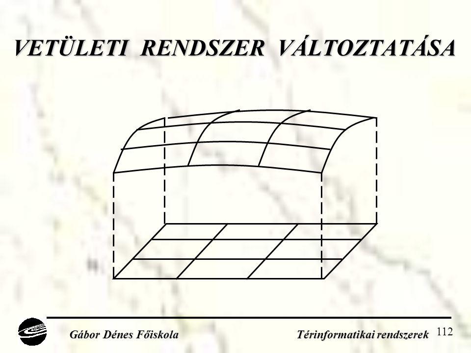 112 VETÜLETI RENDSZER VÁLTOZTATÁSA Gábor Dénes Főiskola Térinformatikai rendszerek