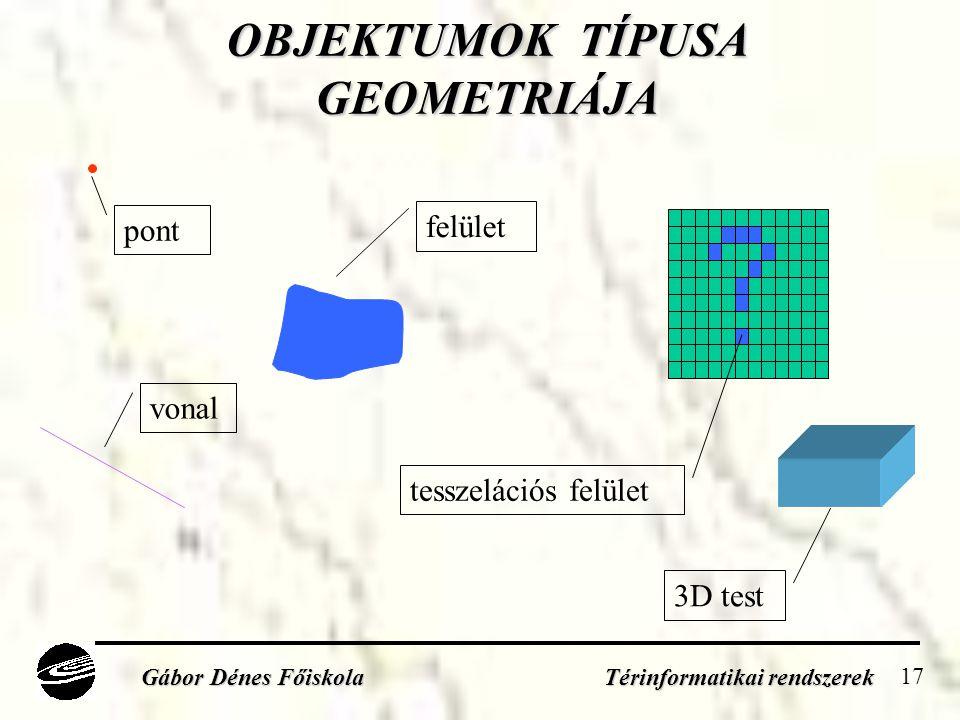 17 OBJEKTUMOK TÍPUSA GEOMETRIÁJA Gábor Dénes Főiskola Térinformatikai rendszerek pont vonalfelület tesszelációs felület 3D test