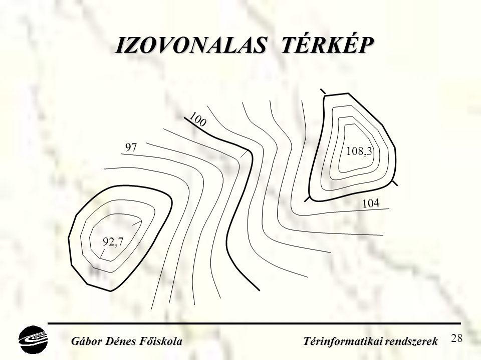 28 IZOVONALAS TÉRKÉP Gábor Dénes Főiskola Térinformatikai rendszerek 97 100 104 92,7 108,3