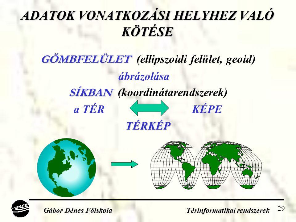 29 ADATOK VONATKOZÁSIHELYHEZ VALÓ KÖTÉSE ADATOK VONATKOZÁSI HELYHEZ VALÓ KÖTÉSE GÖMBFELÜLET GÖMBFELÜLET (ellipszoidi felület, geoid) ábrázolása SÍKBAN SÍKBAN (koordinátarendszerek) a TÉRKÉPETÉRKÉP Gábor Dénes Főiskola Térinformatikai rendszerek