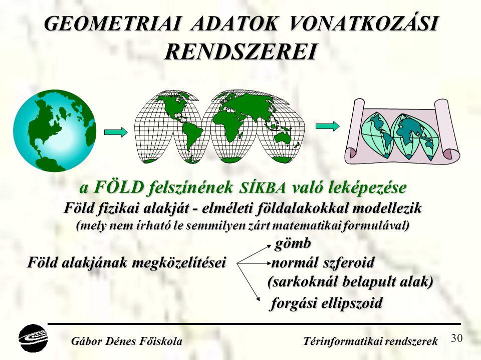 30 GEOMETRIAI ADATOK VONATKOZÁSI RENDSZEREI Gábor Dénes Főiskola Térinformatikai rendszerek a FÖLD felszínének SÍKBA való leképezése Föld fizikai alakját - elméleti földalakokkal modellezik (mely nem írható le semmilyen zárt matematikai formulával) gömb gömb Föld alakjának megközelítései normál szferoid (sarkoknál belapult alak) forgási ellipszoid