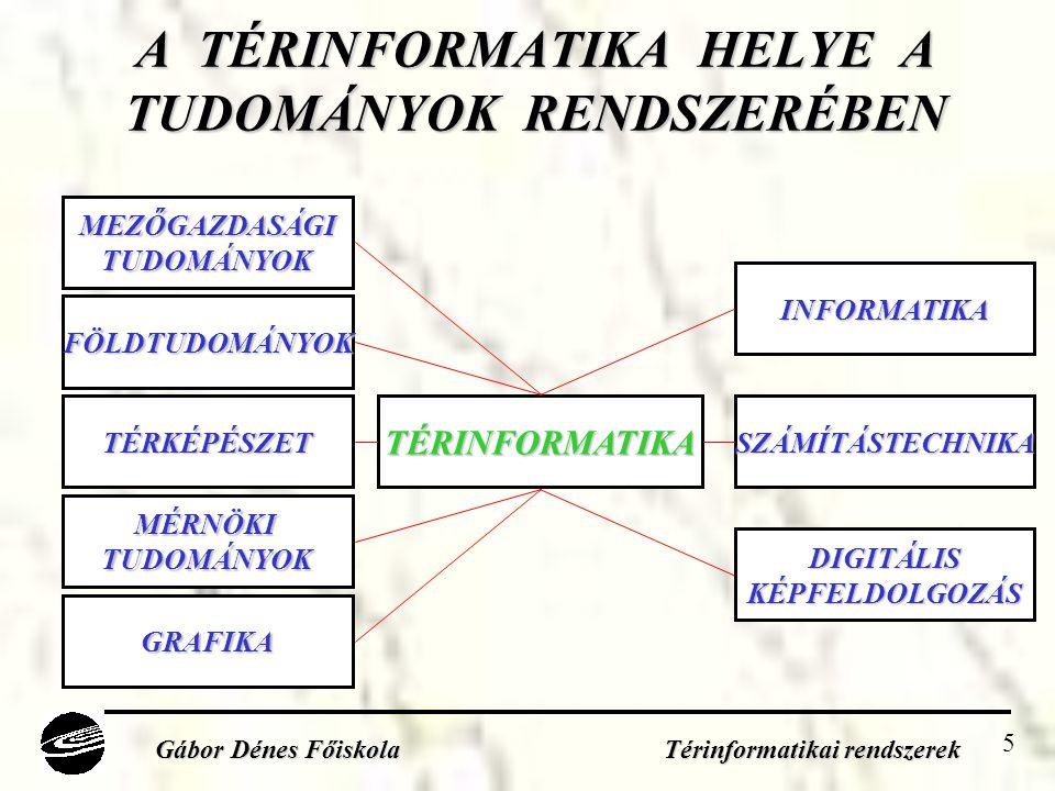 5 A TÉRINFORMATIKA HELYE A TUDOMÁNYOK RENDSZERÉBEN Gábor Dénes Főiskola Térinformatikai rendszerek MEZŐGAZDASÁGITUDOMÁNYOK FÖLDTUDOMÁNYOK TÉRKÉPÉSZET MÉRNÖKITUDOMÁNYOK GRAFIKA TÉRINFORMATIKA INFORMATIKA SZÁMÍTÁSTECHNIKA DIGITÁLISKÉPFELDOLGOZÁS