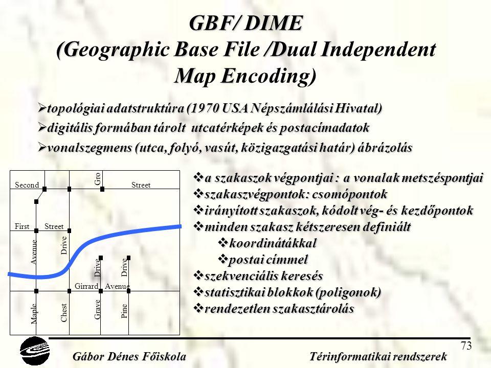 73 GBF/ DIME (G B F /D I M E GBF/ DIME (Geographic Base File /Dual Independent Map Encoding) Gábor Dénes Főiskola Térinformatikai rendszerek  topológiai adatstruktúra (1970 USA Népszámlálási Hivatal)  digitális formában tárolt utcatérképek és postacímadatok  vonalszegmens (utca, folyó, vasút, közigazgatási határ) ábrázolás Second First Girrard Street Avenue Maple Chest Grave Pine Drive Gro  a szakaszok végpontjai : a vonalak metszéspontjai  szakaszvégpontok: csomópontok  irányított szakaszok, kódolt vég- és kezdőpontok  minden szakasz kétszeresen definiált  koordinátákkal  postai címmel  szekvenciális keresés  statisztikai blokkok (poligonok)  rendezetlen szakasztárolás