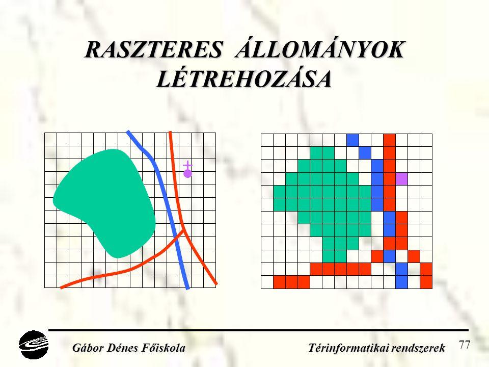 77 RASZTERES ÁLLOMÁNYOK LÉTREHOZÁSA Gábor Dénes Főiskola Térinformatikai rendszerek