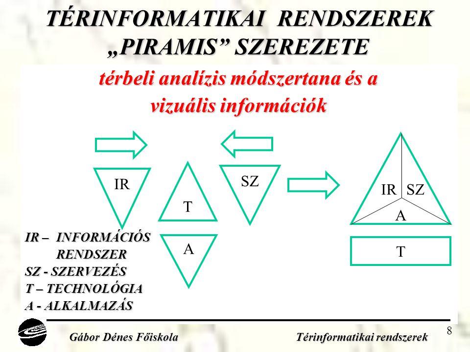 """8 TÉRINFORMATIKAI RENDSZEREK """"PIRAMIS SZEREZETE térbeli analízis módszertana és a vizuális információk IR – INFORMÁCIÓS RENDSZER SZ - SZERVEZÉS T – TECHNOLÓGIA A - ALKALMAZÁS Gábor Dénes Főiskola Térinformatikai rendszerek T A IR SZ T IRSZ A"""