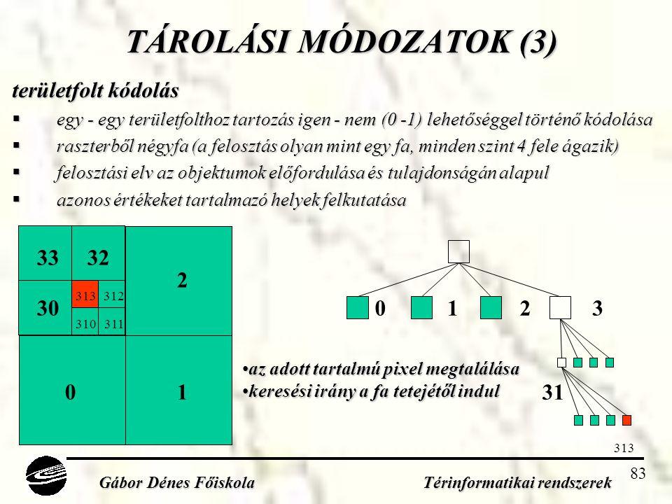 83 TÁROLÁSI MÓDOZATOK (3) területfolt kódolás  egy - egy területfolthoz tartozás igen - nem (0 -1) lehetőséggel történő kódolása  raszterből négyfa (a felosztás olyan mint egy fa, minden szint 4 fele ágazik)  felosztási elv az objektumok előfordulása és tulajdonságán alapul  azonos értékeket tartalmazó helyek felkutatása Gábor Dénes Főiskola Térinformatikai rendszerek 01 2 30 3233 310311 312313 3210 31 313 •az adott tartalmú pixel megtalálása •keresési irány a fa tetejétől indul