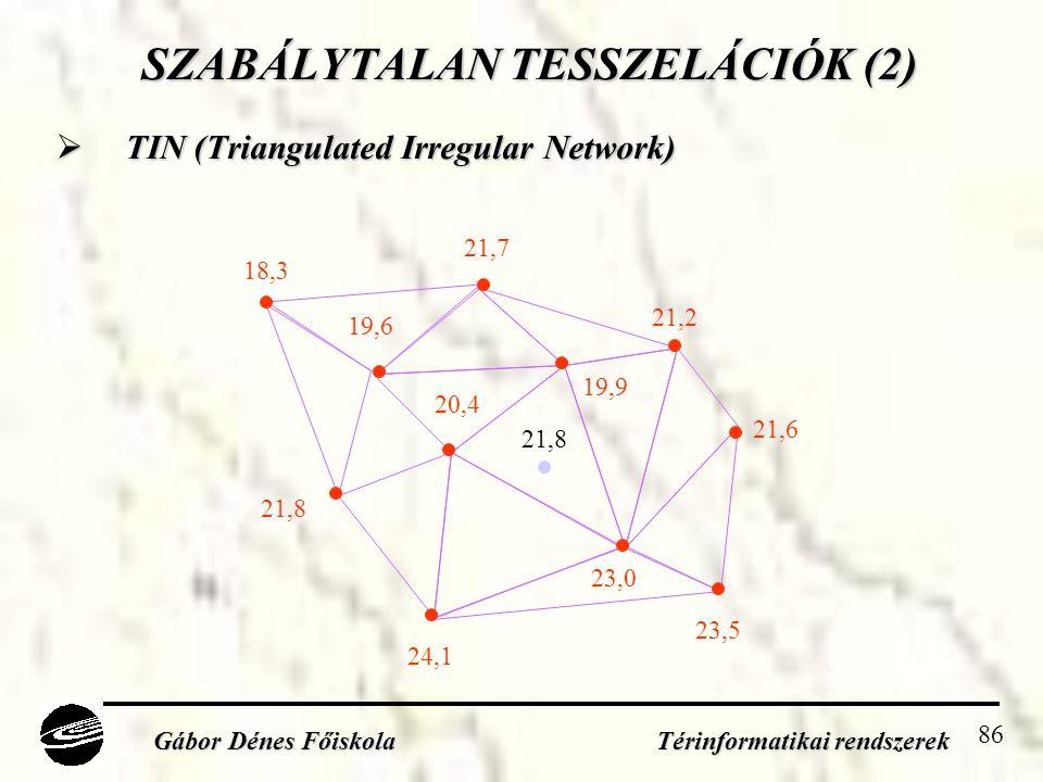 86 SZABÁLYTALAN TESSZELÁCIÓK (2)  TIN (Triangulated Irregular Network) Gábor Dénes Főiskola Térinformatikai rendszerek 18,3 21,7 21,8 19,6 20,4 23,0 19,9 21,2 21,8 24,1 23,5 21,6