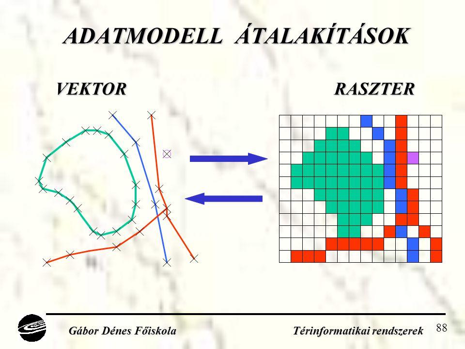 88 ADATMODELL ÁTALAKÍTÁSOK Gábor Dénes Főiskola Térinformatikai rendszerek VEKTORRASZTER