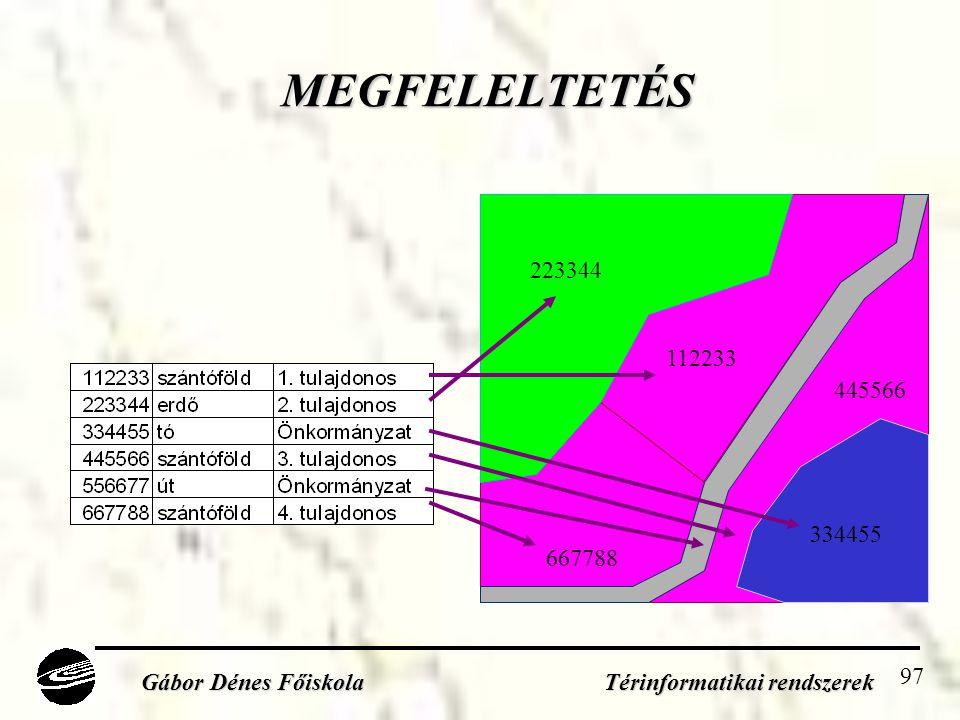 97 MEGFELELTETÉS Gábor Dénes Főiskola Térinformatikai rendszerek 112233 223344 334455 445566 667788