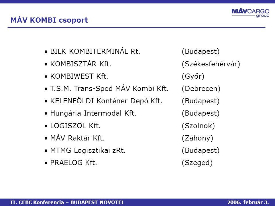 MÁV KOMBI csoport II.CEBC Konferencia – BUDAPEST NOVOTEL2006.