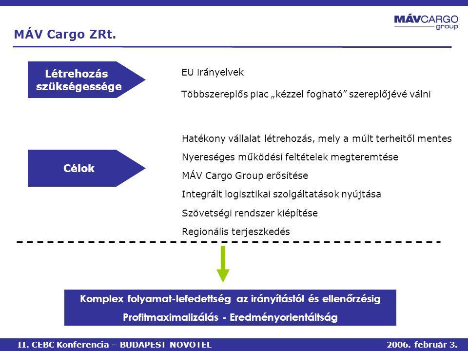 """Hatékony vállalat létrehozás, mely a múlt terheitől mentes Nyereséges működési feltételek megteremtése MÁV Cargo Group erősítése Integrált logisztikai szolgáltatások nyújtása Szövetségi rendszer kiépítése Regionális terjeszkedés EU irányelvek Többszereplős piac """"kézzel fogható szereplőjévé válni Létrehozás szükségessége Célok MÁV Cargo ZRt."""