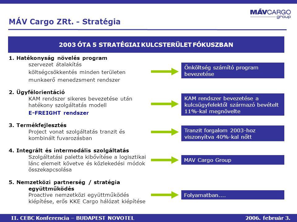 MÁV Cargo ZRt.- Stratégia 2003 ÓTA 5 STRATÉGIAI KULCSTERÜLET FÓKUSZBAN 1.