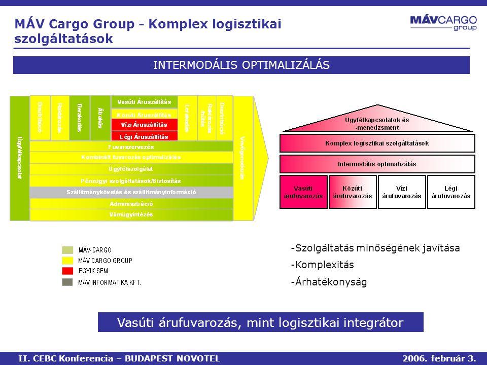 MÁV Cargo Group - Komplex logisztikai szolgáltatások II.
