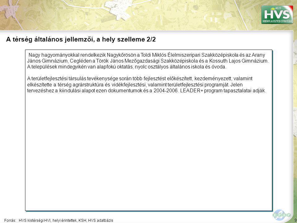 9 Nagy hagyományokkal rendelkezik Nagykőrösön a Toldi Miklós Élelmiszeripari Szakközépiskola és az Arany János Gimnázium, Cegléden a Török János Mezőgazdasági Szakközépiskola és a Kossuth Lajos Gimnázium.
