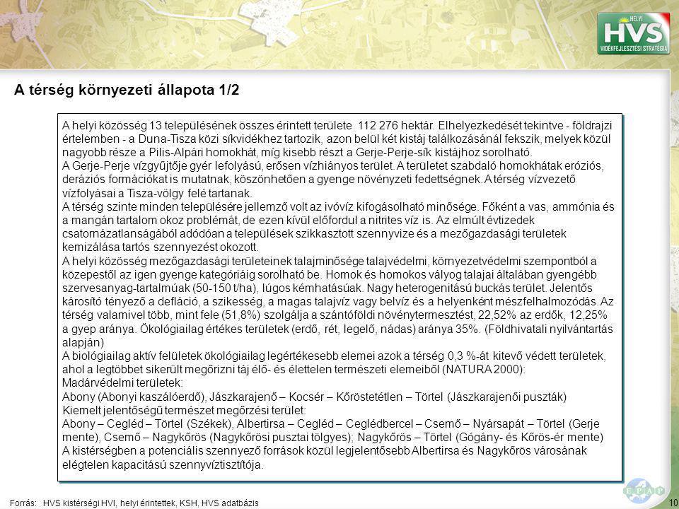 10 A helyi közösség 13 településének összes érintett területe 112 276 hektár. Elhelyezkedését tekintve - földrajzi értelemben - a Duna-Tisza közi síkv