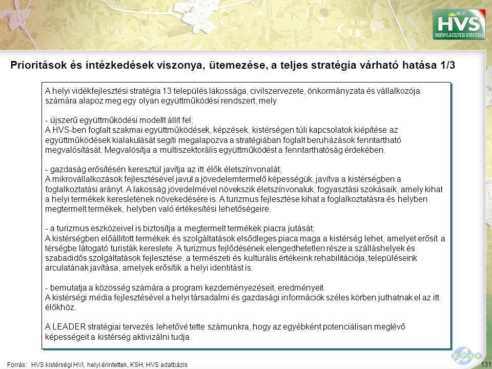 131 A helyi vidékfejlesztési stratégia 13 település lakossága, civilszervezete, önkormányzata és vállalkozója számára alapoz meg egy olyan együttműködési rendszert, mely - újszerű együttműködési modellt állít fel; A HVS-ben foglalt szakmai együttműködések, képzések, kistérségen túli kapcsolatok kiépítése az együttműködések kialakulását segíti megalapozva a stratégiában foglalt beruházások fenntartható megvalósítását.