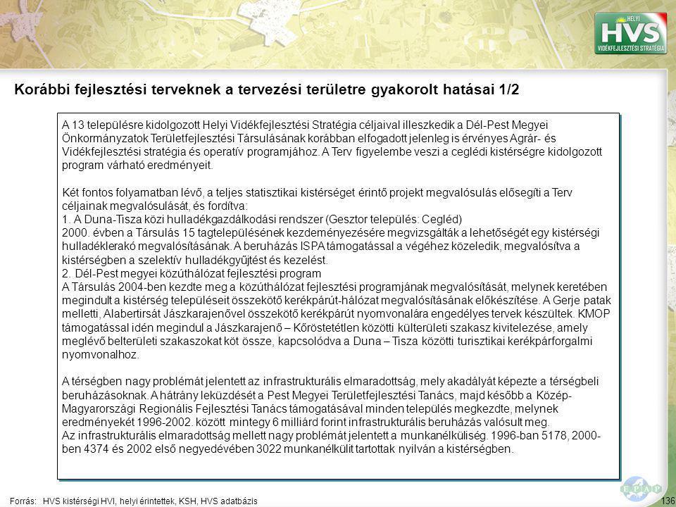 136 A 13 településre kidolgozott Helyi Vidékfejlesztési Stratégia céljaival illeszkedik a Dél-Pest Megyei Önkormányzatok Területfejlesztési Társulásának korábban elfogadott jelenleg is érvényes Agrár- és Vidékfejlesztési stratégia és operatív programjához.