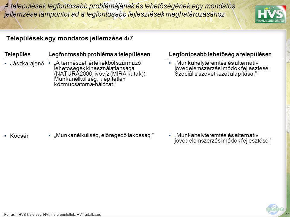 44 Települések egy mondatos jellemzése 4/7 A települések legfontosabb problémájának és lehetőségének egy mondatos jellemzése támpontot ad a legfontosa