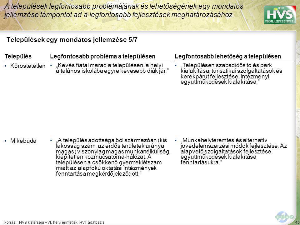 45 Települések egy mondatos jellemzése 5/7 A települések legfontosabb problémájának és lehetőségének egy mondatos jellemzése támpontot ad a legfontosa