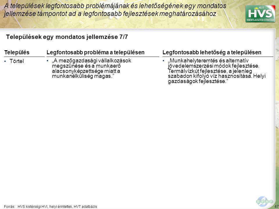 """47 Települések egy mondatos jellemzése 7/7 A települések legfontosabb problémájának és lehetőségének egy mondatos jellemzése támpontot ad a legfontosabb fejlesztések meghatározásához Forrás:HVS kistérségi HVI, helyi érintettek, HVT adatbázis TelepülésLegfontosabb probléma a településen ▪Törtel ▪""""A mezőgazdasági vállalkozások megszűnése és a munkaerő alacsonyképzettsége miatt a munkanélküliség magas. Legfontosabb lehetőség a településen ▪""""Munkahelyteremtés és alternatív jövedelemszerzési módok fejlesztése."""