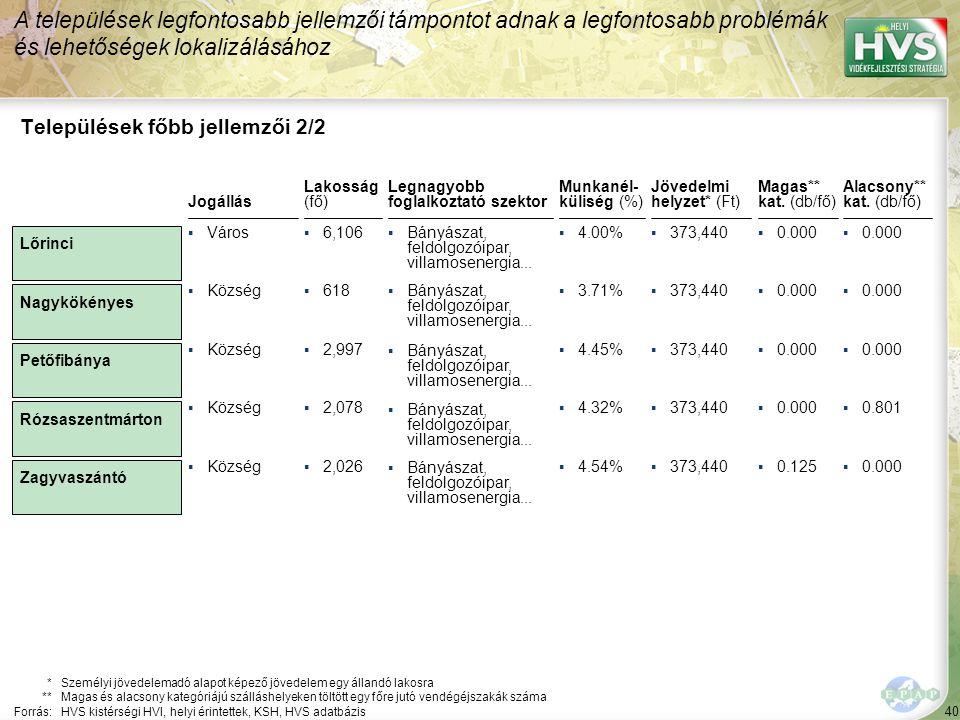 40 Legnagyobb foglalkoztató szektor ▪Bányászat, feldolgozóipar, villamosenergia... Települések főbb jellemzői 2/2 Jogállás *Személyi jövedelemadó alap