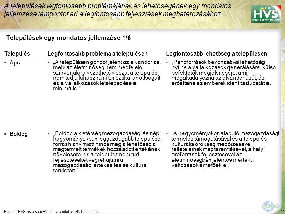 41 Települések egy mondatos jellemzése 1/6 A települések legfontosabb problémájának és lehetőségének egy mondatos jellemzése támpontot ad a legfontosa