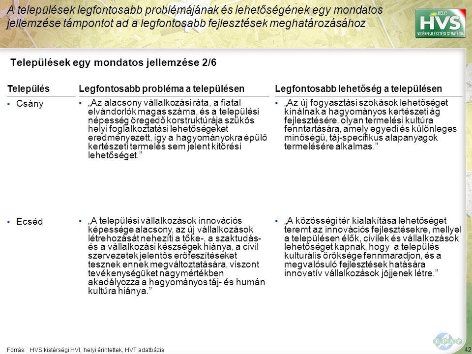 42 Települések egy mondatos jellemzése 2/6 A települések legfontosabb problémájának és lehetőségének egy mondatos jellemzése támpontot ad a legfontosa