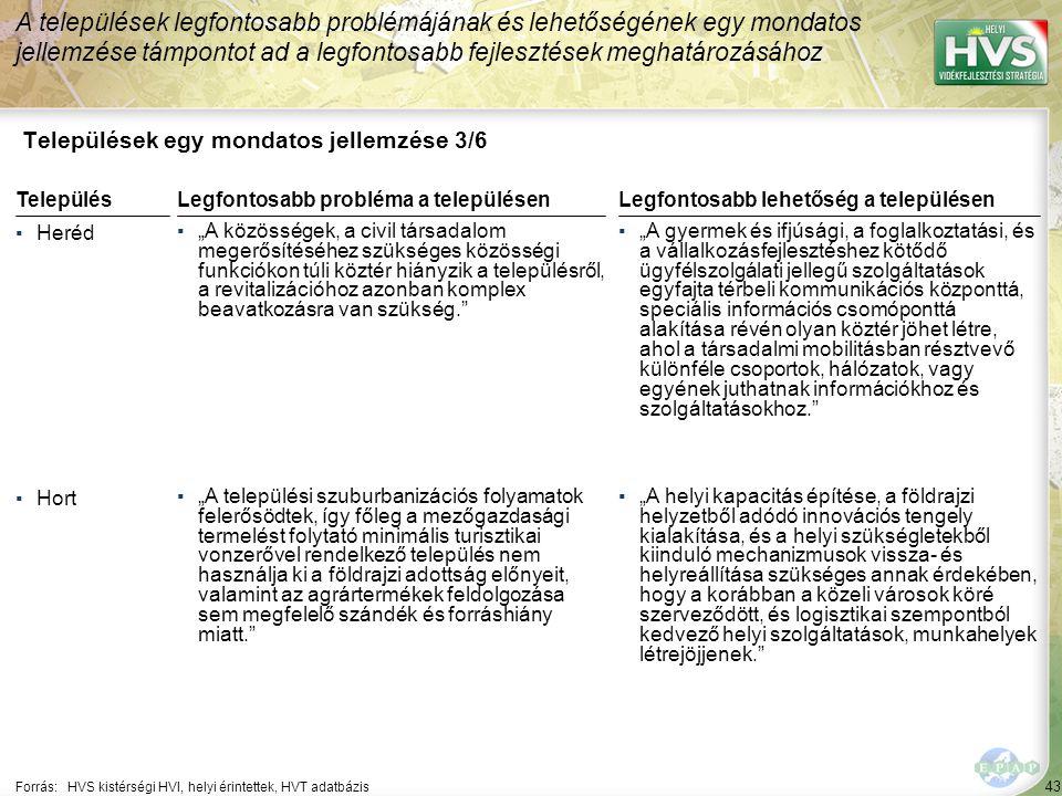 43 Települések egy mondatos jellemzése 3/6 A települések legfontosabb problémájának és lehetőségének egy mondatos jellemzése támpontot ad a legfontosa