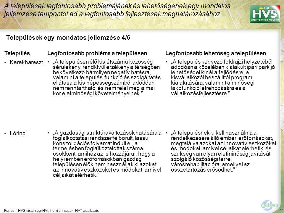 44 Települések egy mondatos jellemzése 4/6 A települések legfontosabb problémájának és lehetőségének egy mondatos jellemzése támpontot ad a legfontosa