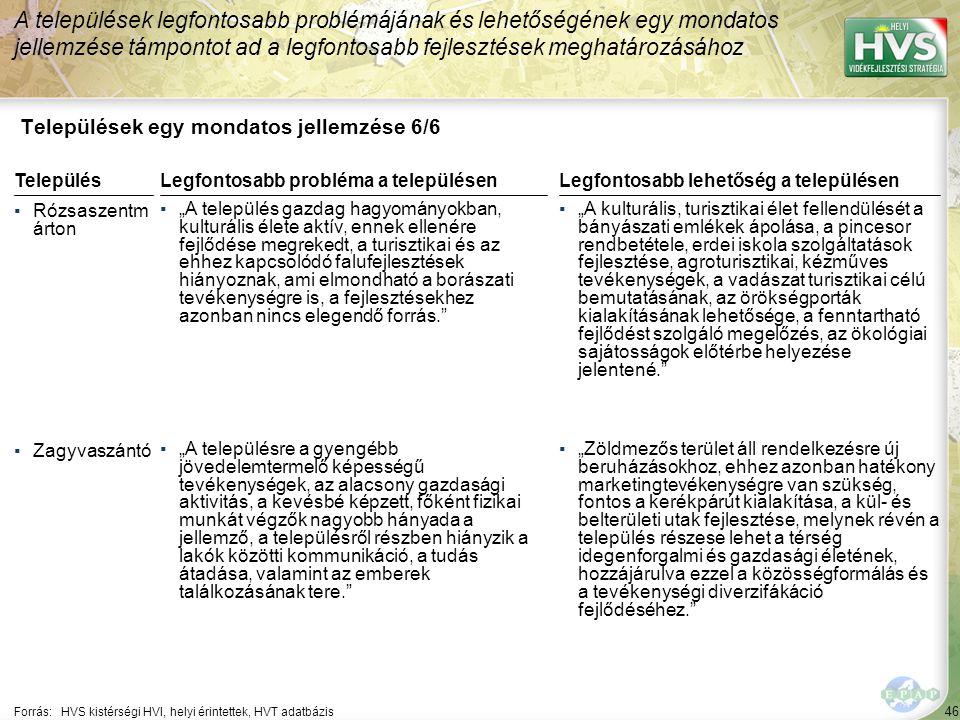46 Települések egy mondatos jellemzése 6/6 A települések legfontosabb problémájának és lehetőségének egy mondatos jellemzése támpontot ad a legfontosa