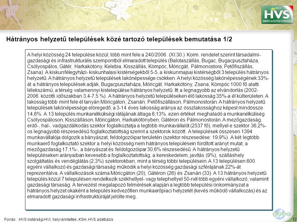 12 A helyi közösség 24 települése közül, több mint fele a 240/2006. (XI.30.) Korm. rendelet szerint társadalmi- gazdasági és infrastrukturális szempon